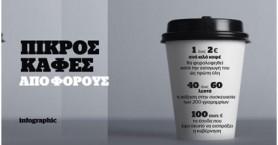 Πολυτέλεια ο καφές με το νέο φόρο