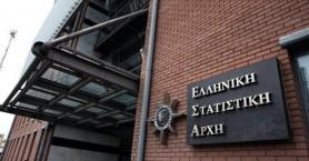 Πρωτογενές πλεόνασμα 4% για το 2017 ανακοίνωσε η ΕΛΣΤΑΤ