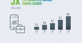 COSMOTE: Νέα μοναδικά προγράμματα κινητής για επαγγελματίες