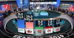 Τα αποτελέσματα του exit poll - Ποιον δείχνουν νικητή των Ευρωεκλογών