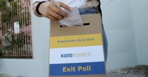 Tώρα τα αποτελέσματα του exit poll σε απευθείας σύνδεση