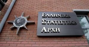 ΕΛΣΤΑΤ: Χάθηκε τζίρος 13,1 δισ. ευρώ από την αγορά στο τρίτο τρίμηνο του 2020