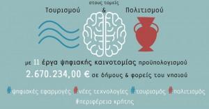 Με απόφαση του Περιφερειάρχη Κρήτης εντάσσονται 11 νέα έργα προϋπολογισμού 2,67 εκ. ευρώ