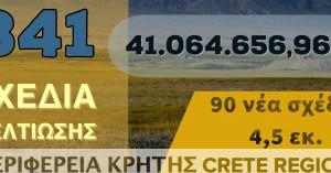 Σχέδια Βελτίωσης Αγροτικής Ανάπτυξης Κρήτης (2014 – 2020)