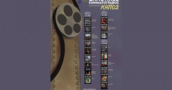 Πρόγραμμα προβολών του Δημοτικού Κινηματογράφου