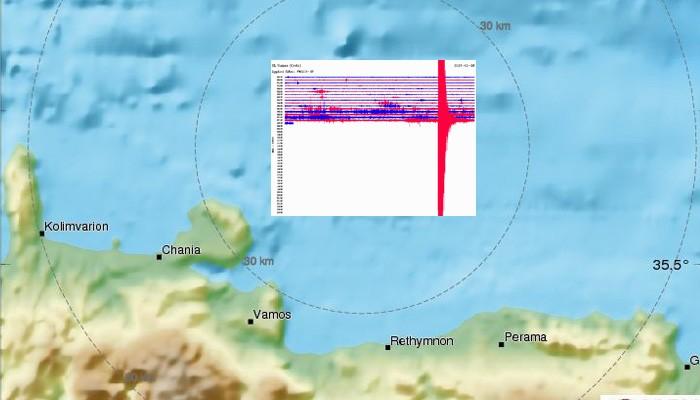 Γιατί ο πρωινός σεισμός στην Κρήτη ήταν… «περίεργος»;