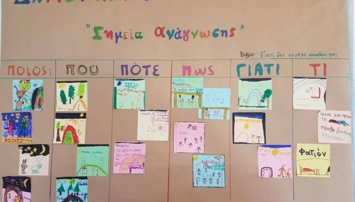 Χανιά: Ολοκλήρωση του προγράμματος «Σημεία Ανάγνωσης»