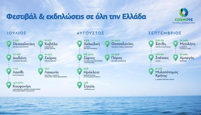 Φεστιβάλ και εκδηλώσεις στην Κρήτη με τη στήριξη της COSMOTE