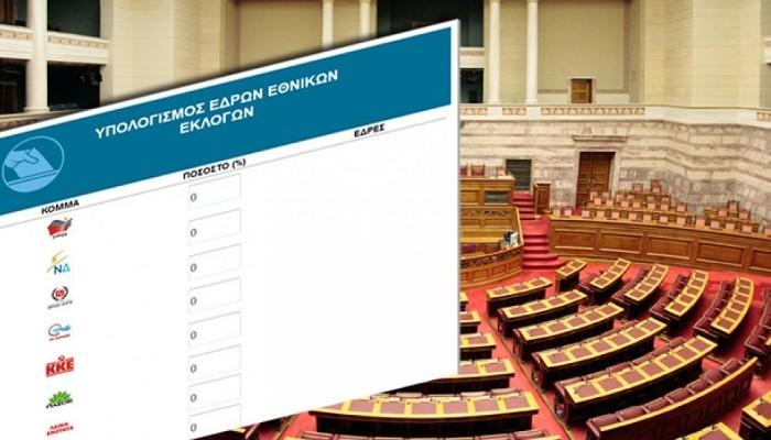 Οι έδρες στα Χανιά - Πόσους και ποιους βουλευτές εκλέγουν τα κόμματα (ενσωμάτωση 60,76%)