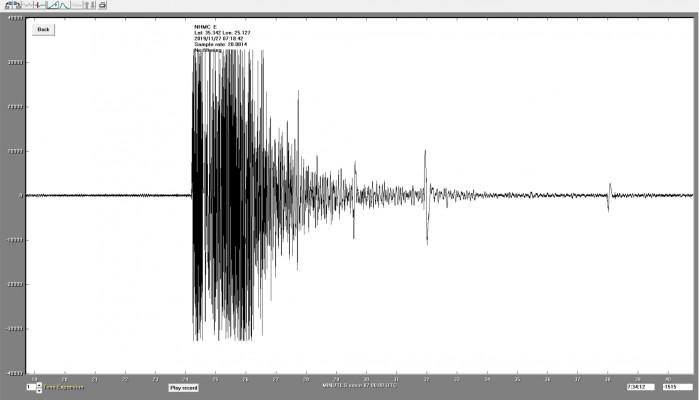 Earthquake amplitude