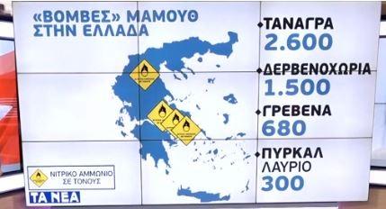 Απειλή οι 30 αποθήκες εκρηκτικών και χημικών στην Ελλάδα (βιντεο)